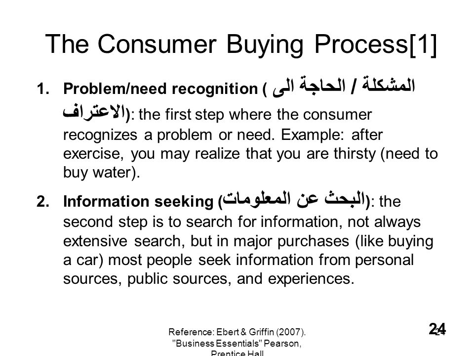24 The Consumer Buying Process[1] 1.Problem/need recognition ( المشكلة / الحاجة الى الاعتراف ): the first step where the consumer recognizes a problem