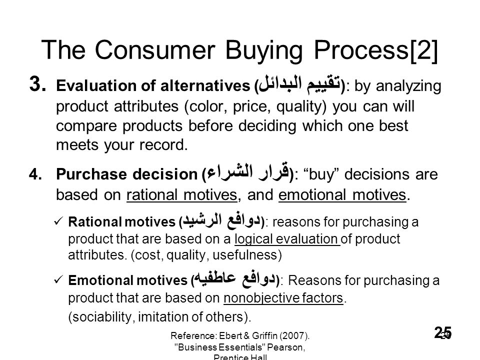 25 The Consumer Buying Process[2] 3. Evaluation of alternatives ( تقييم البدائل ): by analyzing product attributes (color, price, quality) you can wil