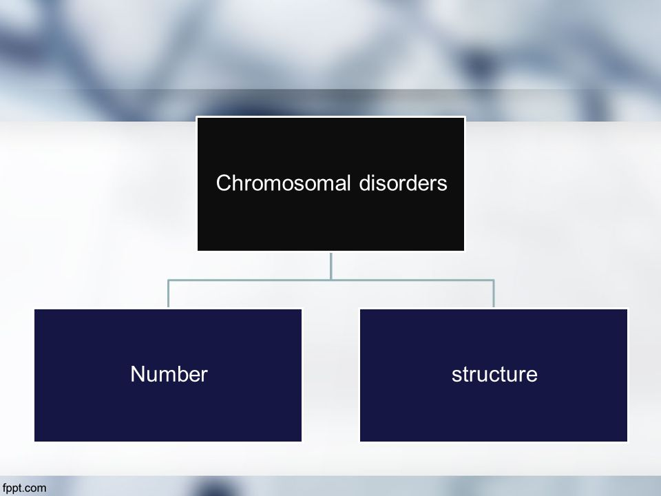 Chromosomal disorders Numberstructure