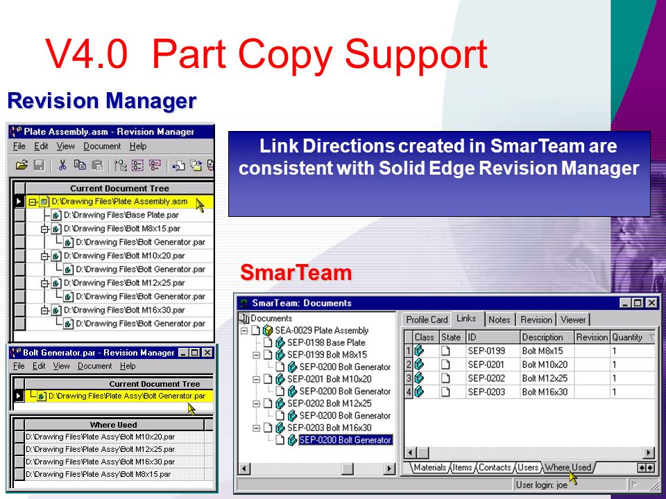 V4.0 Part Copy Support SmarTeam Revision Manager Link Directions created in SmarTeam are consistent with Solid Edge Revision Manager