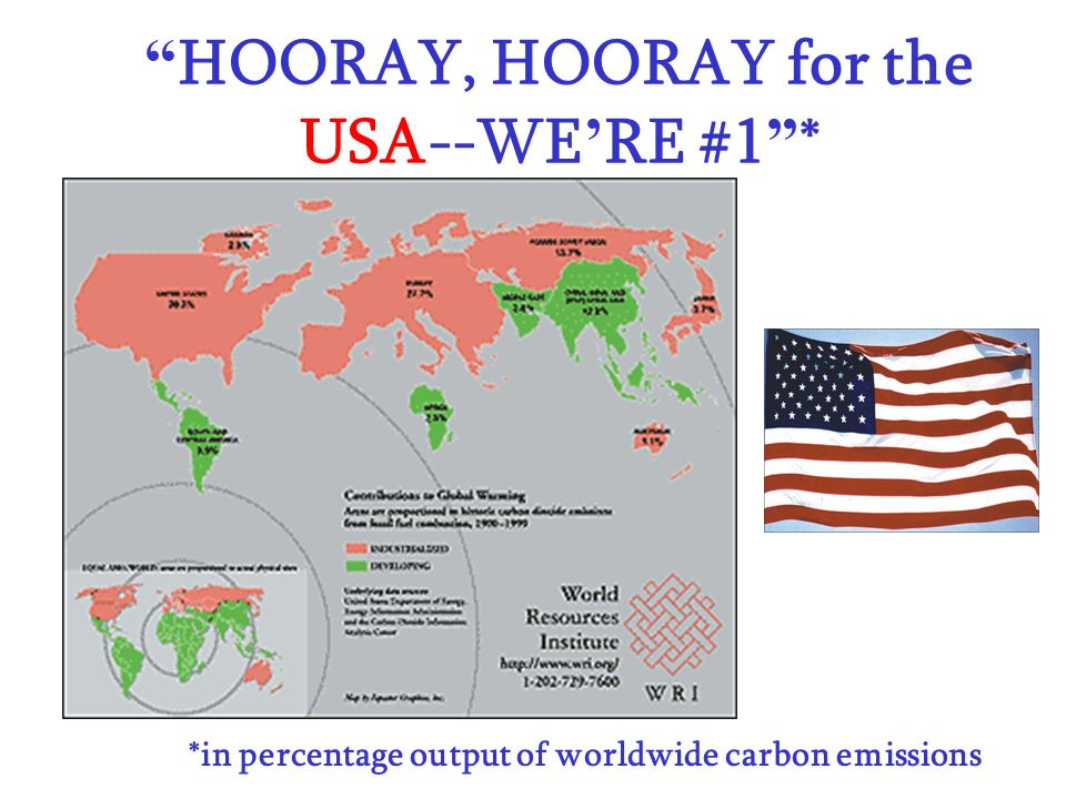 HOORAY, HOORAY for the USA--WE RE #1 * *in percentage output of worldwide carbon emissions