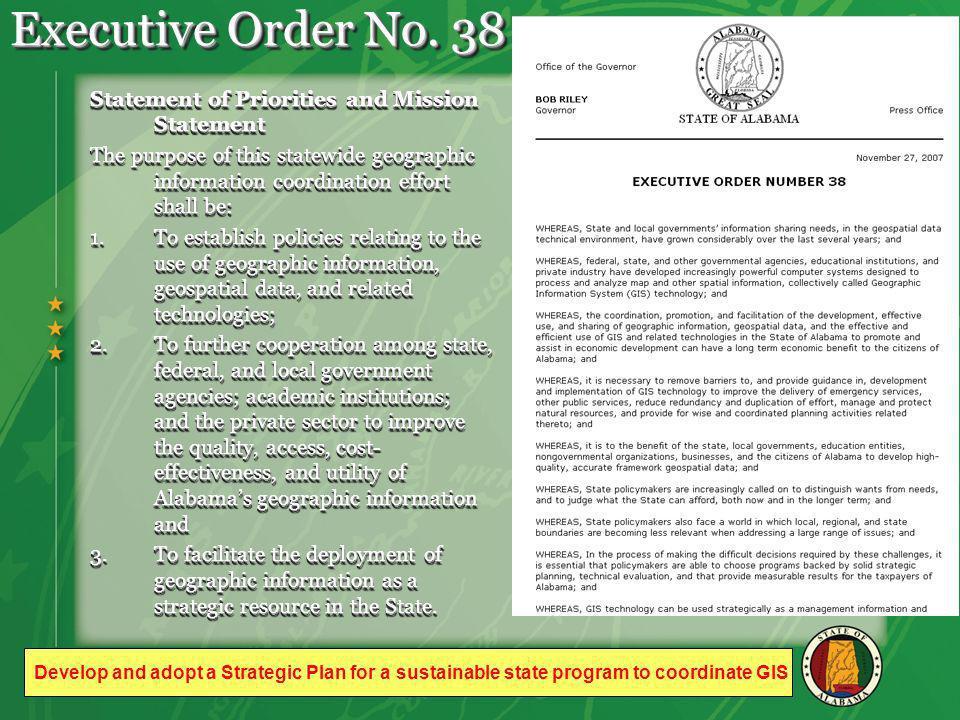 Executive Order No.