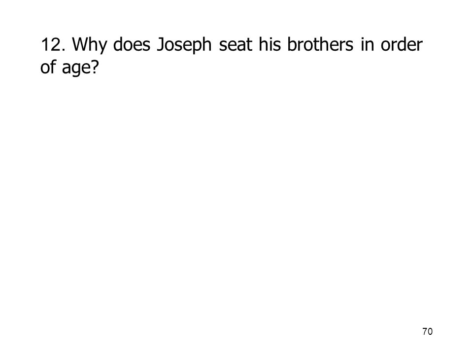 70 12. Why does Joseph seat his brothers in order of age
