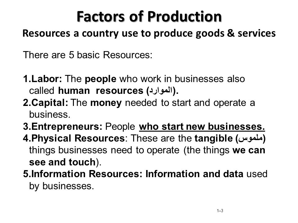 Factors of Production Factors of Production Resources a country use to produce goods & services 1–3 There are 5 basic Resources: 1.Labor: The people w