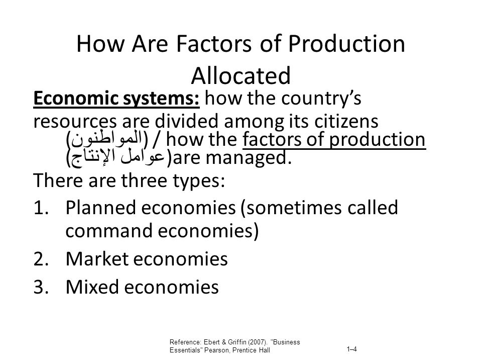 How Are Factors of Production Allocated Economic systems: how the countrys resources are divided among its citizens ( المواطنون ) / how the factors of