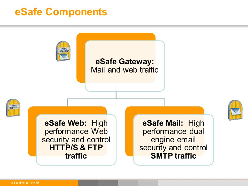 a l a d d i n. c o m eSafe Gateway: Mail and web traffic eSafe Web: High performance Web security and control HTTP/S & FTP traffic eSafe Mail: High pe