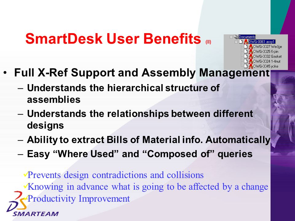 Revision Control – Full life cycle management – Automatically maintains design modifications log – Automatically generates revision numbers – Controlled access to files – Ability to view different revisions of the same design – Management of Minor and Major revisions – Quick find and easy retrieval of legacy designs – Facilitate concurrent engineering SmartDesk User Benefits (I) Time spent on design not on data management Significantly reduces error Productivity Improvement