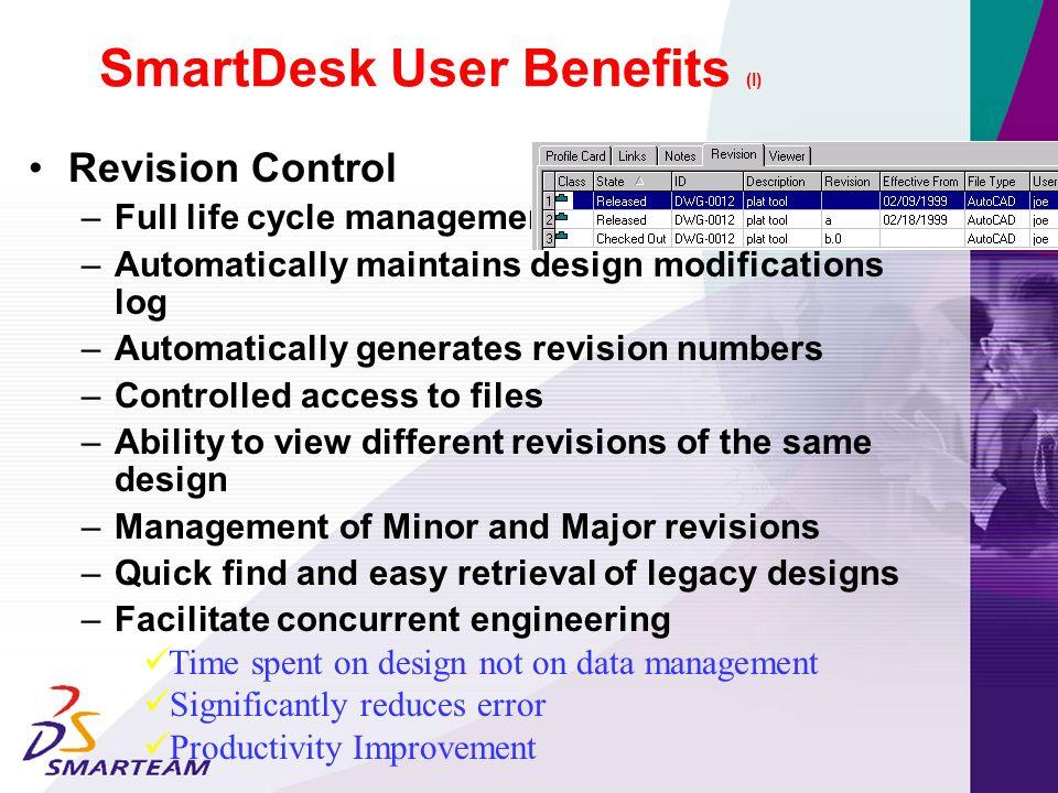 SmartDesk - Seamlessly Integrated