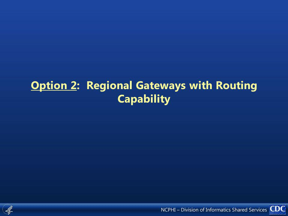 Option 2: Regional Gateways with Routing Capability