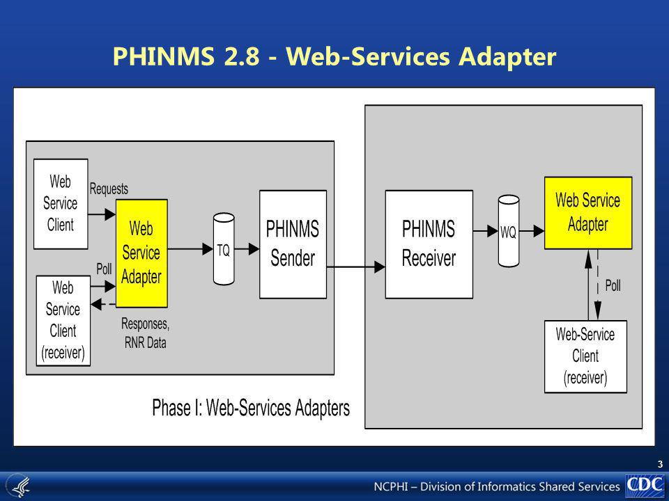 3 PHINMS 2.8 - Web-Services Adapter