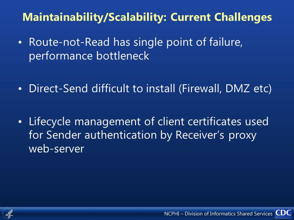 Maintainability/Scalability: Current Challenges Route-not-Read has single point of failure, performance bottleneck Direct-Send difficult to install (Firewall, DMZ etc) Lifecycle management of client certificates used for Sender authentication by Receivers proxy web-server