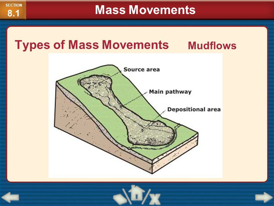Types of Mass Movements Mudflows SECTION 8.1 Mass Movements