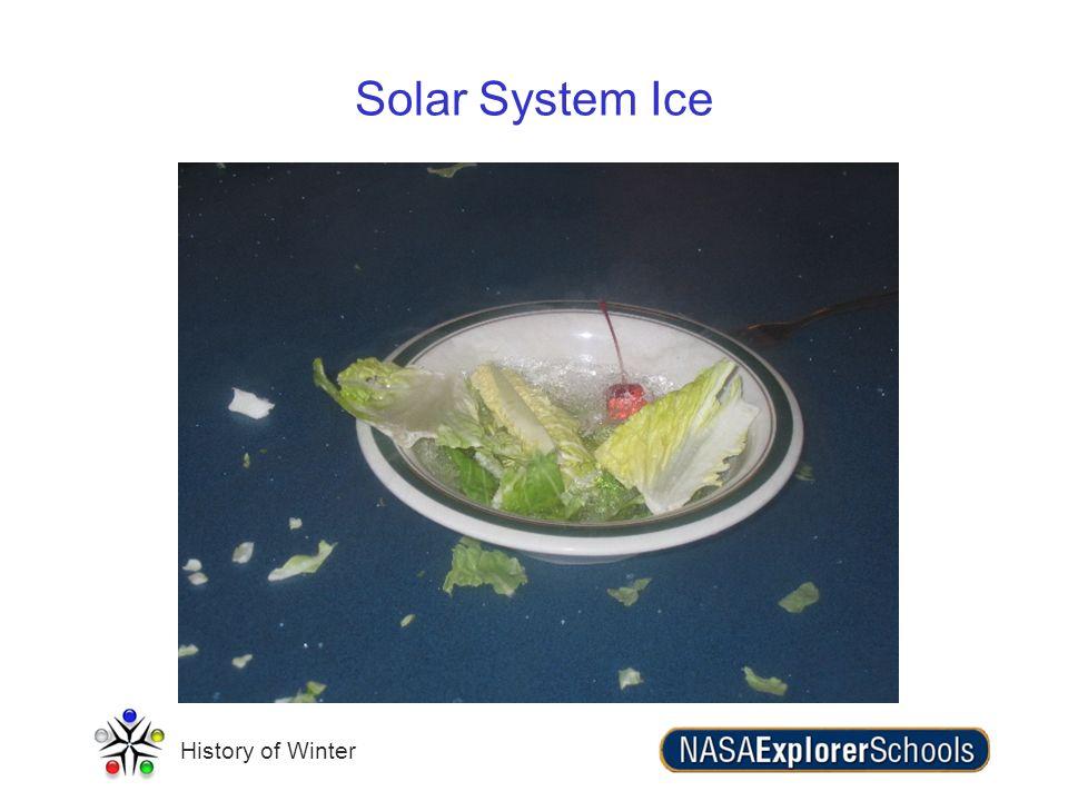 History of Winter Solar System Ice