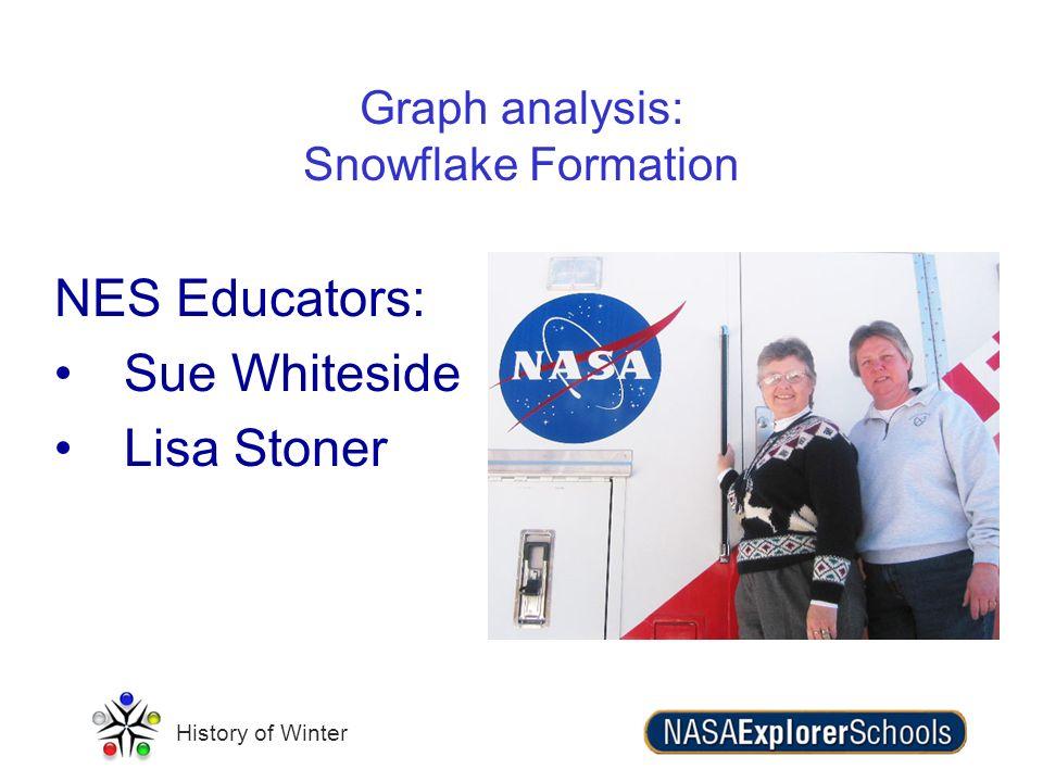 History of Winter NES Educators: Sue Whiteside Lisa Stoner Graph analysis: Snowflake Formation