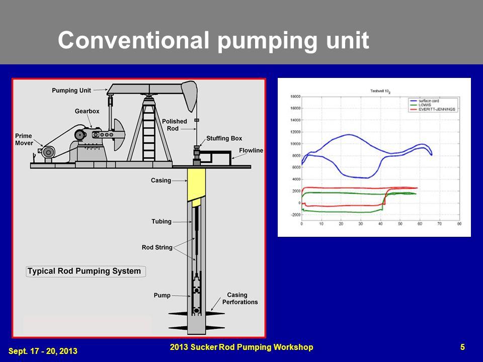 Conventional pumping unit Sept. 17 - 20, 2013 2013 Sucker Rod Pumping Workshop5