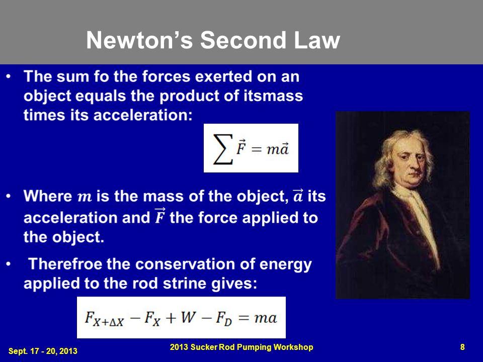 Newtons Second Law Sept. 17 - 20, 2013 2013 Sucker Rod Pumping Workshop8
