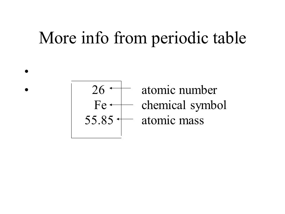 More info from periodic table 26 atomic number Fe chemical symbol 55.85 atomic mass