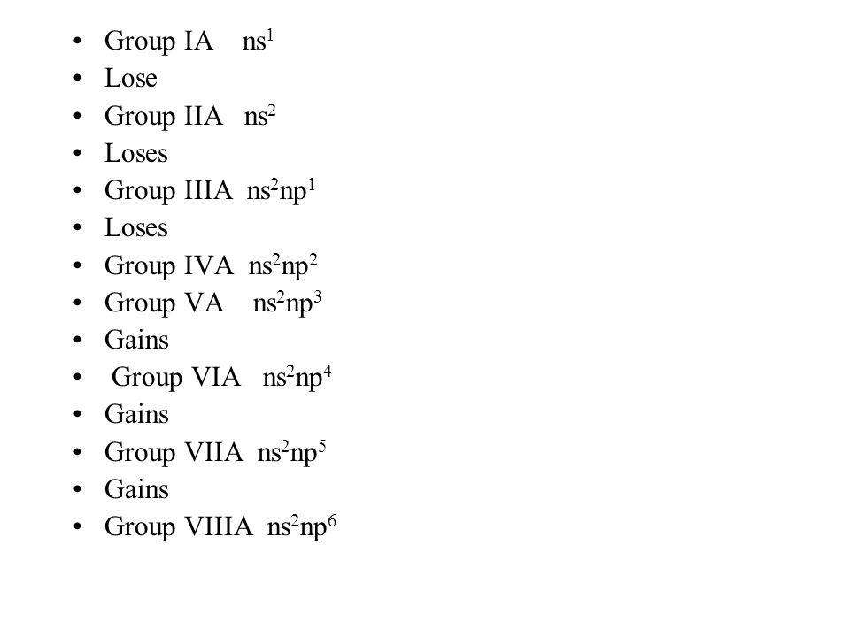 Group IA ns 1 Lose Group IIA ns 2 Loses Group IIIA ns 2 np 1 Loses Group IVA ns 2 np 2 Group VA ns 2 np 3 Gains Group VIA ns 2 np 4 Gains Group VIIA n