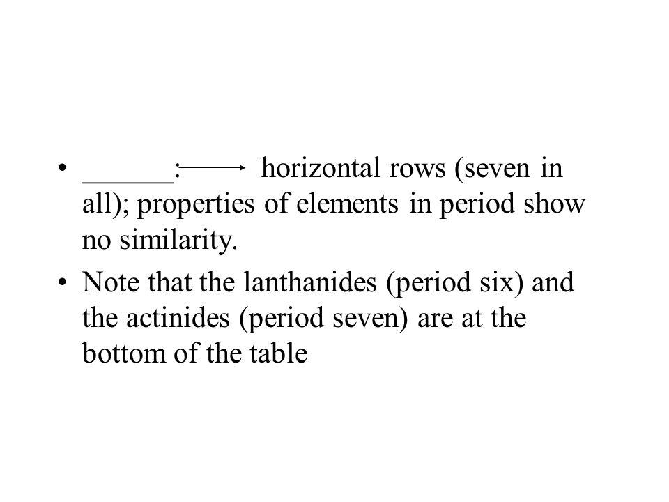 Arrange in order of increasing I.E. N, O, F Li, K, Cs Cl, Br, I