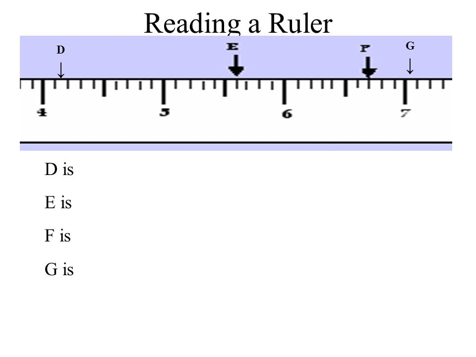 Reading a Ruler D is E is F is G is D G
