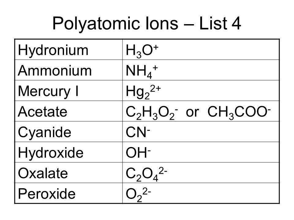 Polyatomic Ions – List 4 HydroniumH3O+H3O+ AmmoniumNH 4 + Mercury IHg 2 2+ AcetateC 2 H 3 O 2 - or CH 3 COO - CyanideCN - HydroxideOH - OxalateC 2 O 4