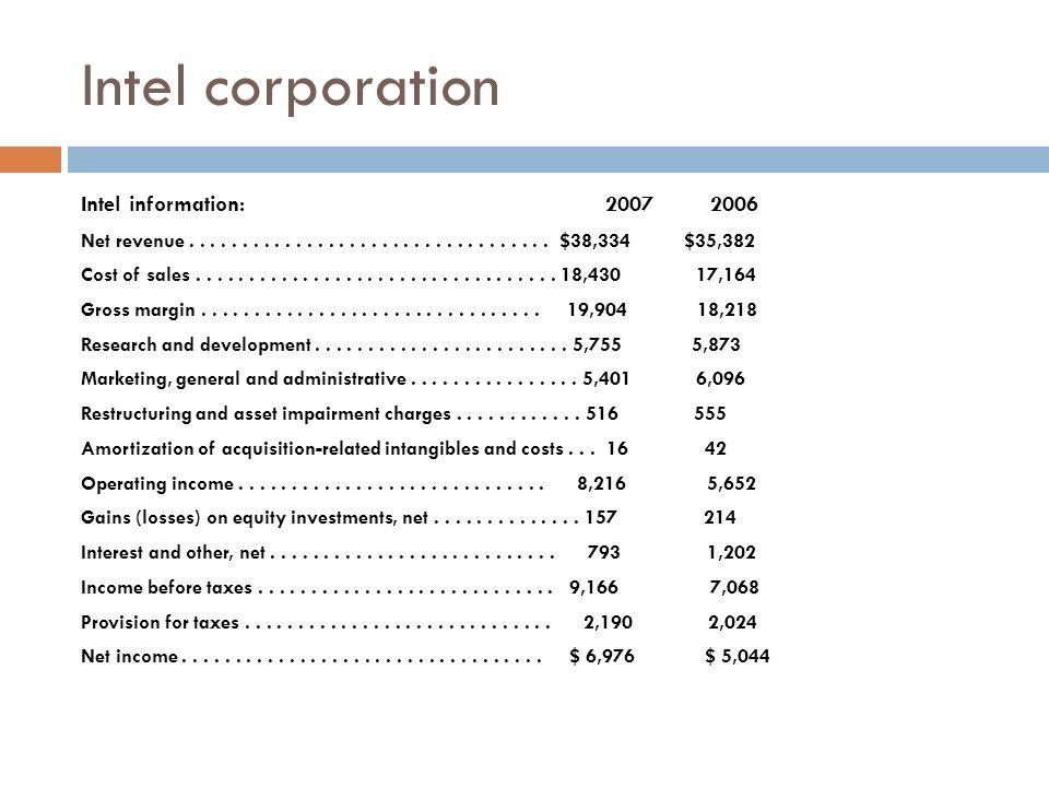 Intel corporation Intel information: 20072006 Net revenue.................................. $38,334 $35,382 Cost of sales.............................