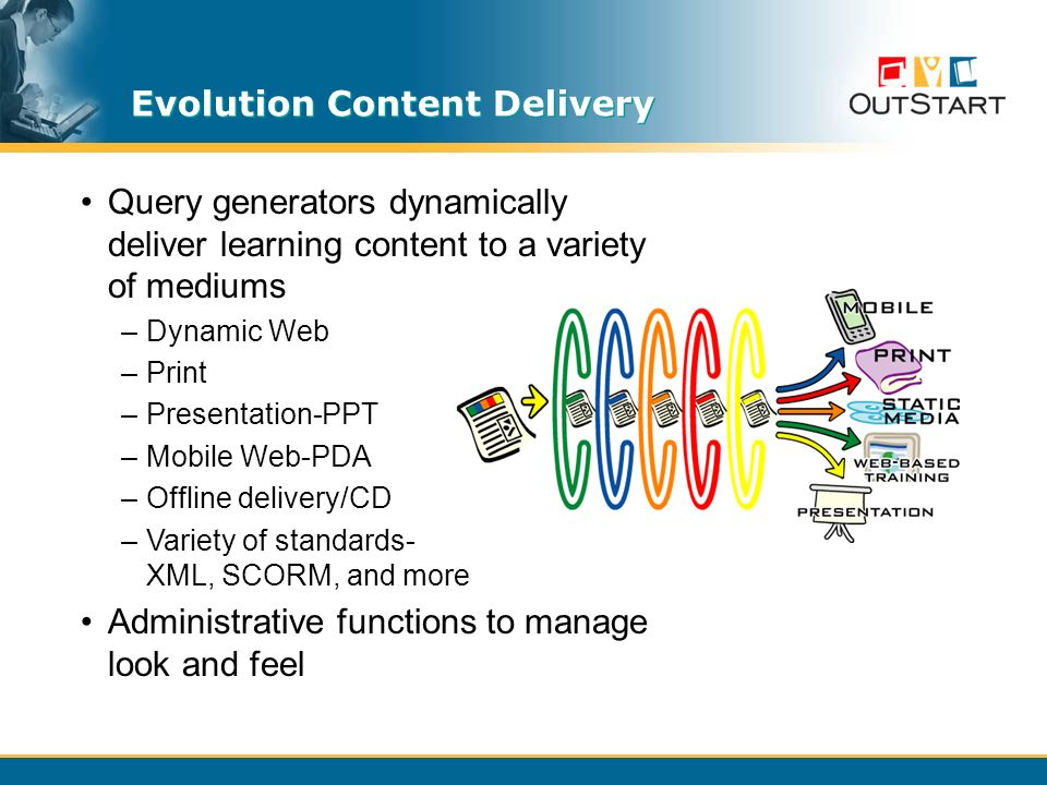 Evolution Content Delivery Query generators dynamically deliver learning content to a variety of mediums –Dynamic Web –Print –Presentation-PPT –Mobile Web-PDA –Offline delivery/CD –Variety of standards- XML, SCORM, and more Administrative functions to manage look and feel