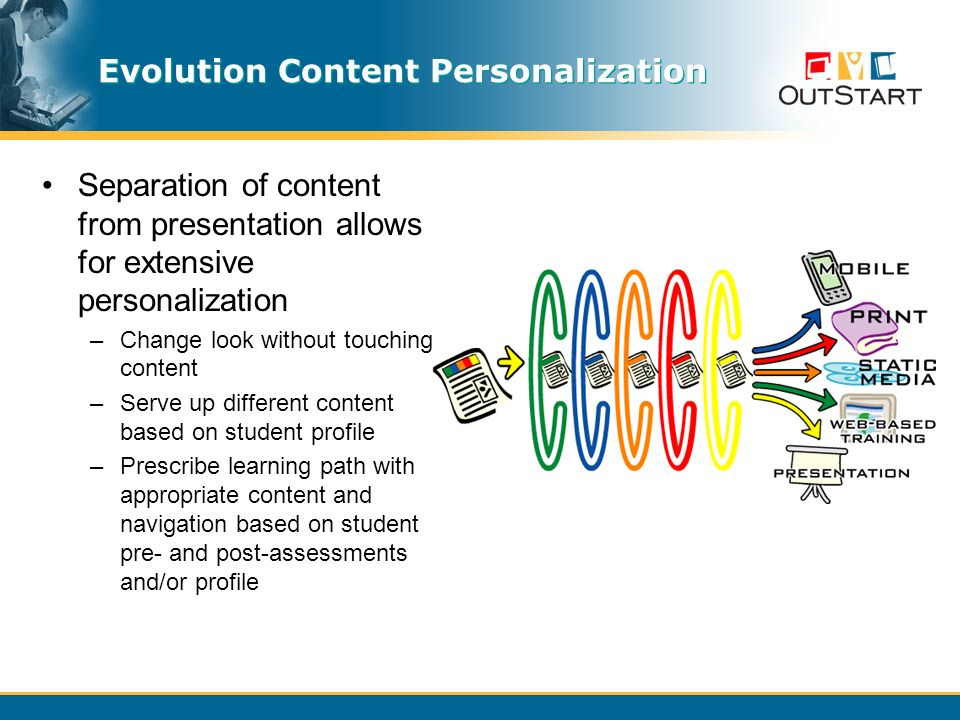 Evolution Content Personalization Separation of content from presentation allows for extensive personalization –Change look without touching content –Serve up different content based on student profile –Prescribe learning path with appropriate content and navigation based on student pre- and post-assessments and/or profile