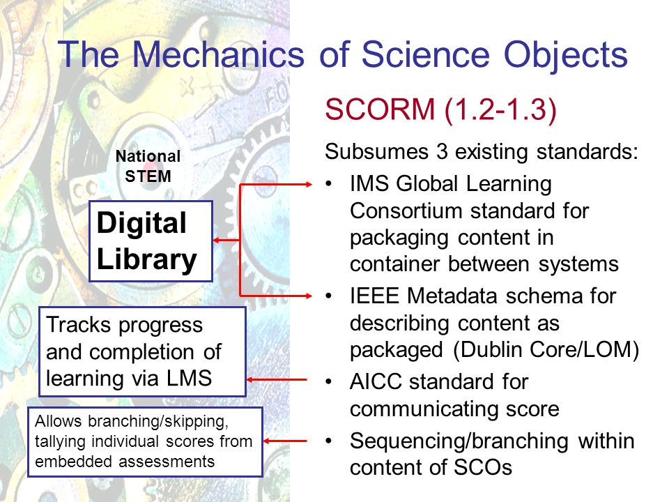 Subsumes 3 existing standards: IMS Global Learning Consortium standard for packaging content in container between systems IEEE Metadata schema for describing content as packaged (Dublin Core/LOM) AICC standard for communicating score Sequencing/branching within content of SCOs The Mechanics of Science Objects SCORM (1.2-1.3) Digital Library National STEM Tracks progress and completion of learning via LMS Allows branching/skipping, tallying individual scores from embedded assessments