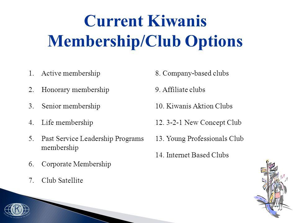 1. Active membership 2. Honorary membership 3. Senior membership 4. Life membership 5. Past Service Leadership Programs membership 6. Corporate Member