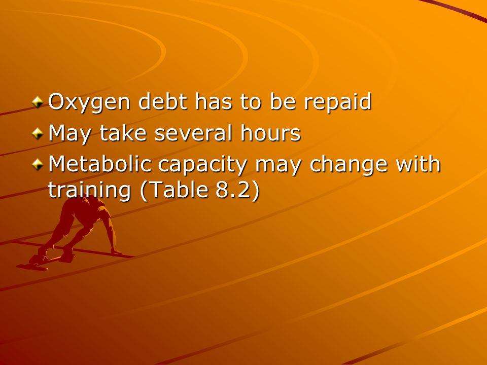 Oxygen debt has to be repaid May take several hours Metabolic capacity may change with training (Table 8.2)