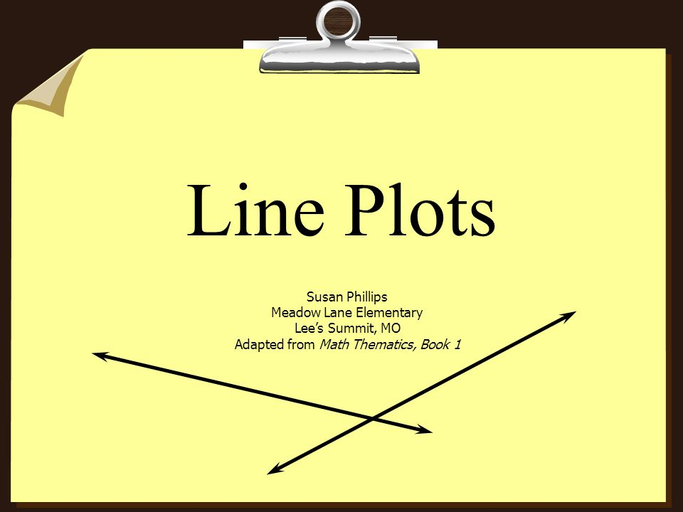Line Plots Susan Phillips Meadow Lane Elementary Lees Summit, MO Adapted from Math Thematics, Book 1