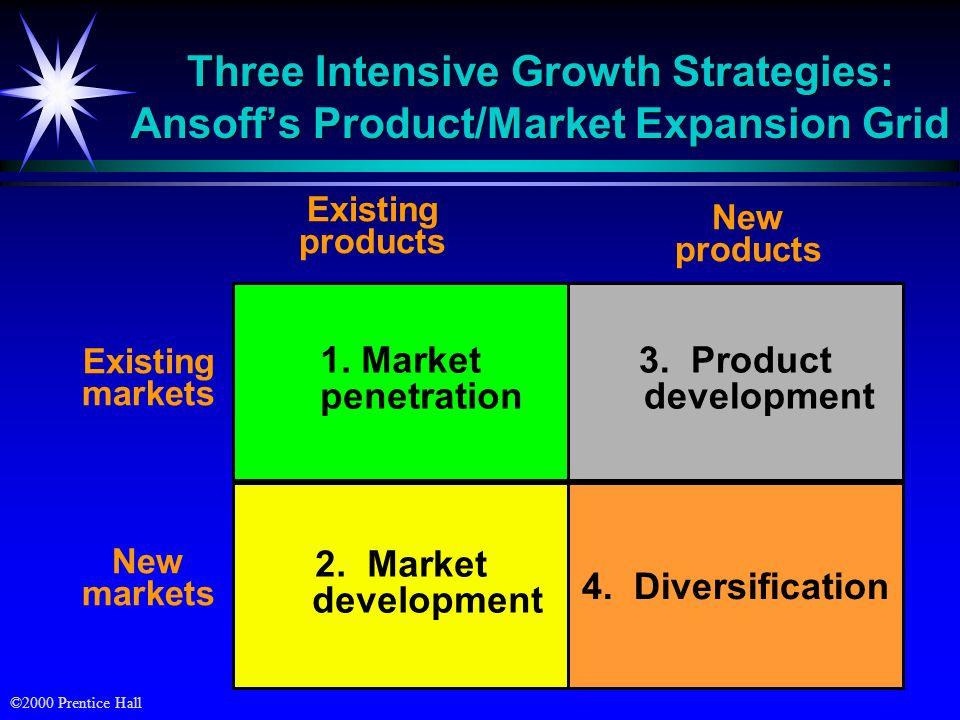 ©2000 Prentice Hall Three Intensive Growth Strategies: Ansoffs Product/Market Expansion Grid 4. Diversification 2. Market development New markets 1. M