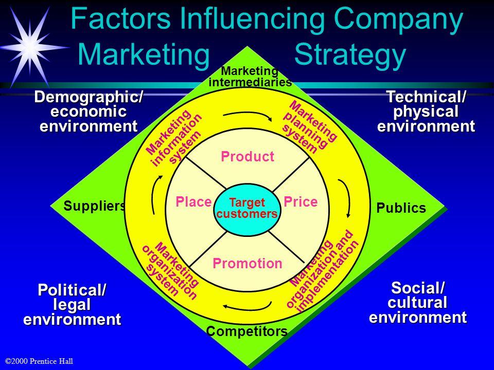 ©2000 Prentice Hall Competitors Marketing intermediaries Publics Suppliers Factors Influencing Company Marketing Strategy Marketing information system