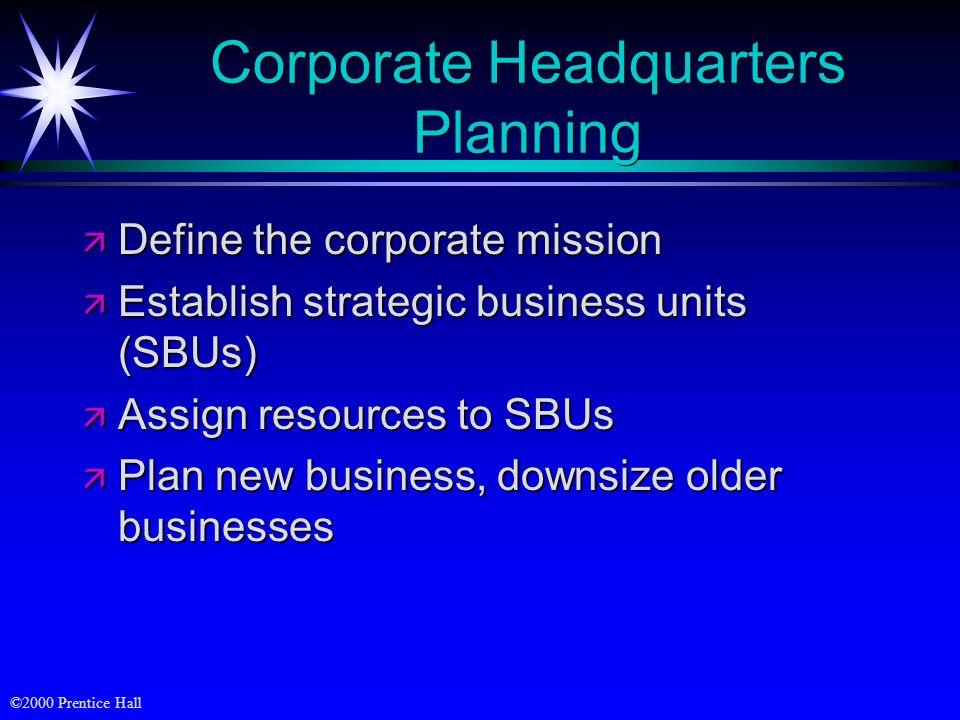 ©2000 Prentice Hall Corporate Headquarters Planning ä Define the corporate mission ä Establish strategic business units (SBUs) ä Assign resources to S