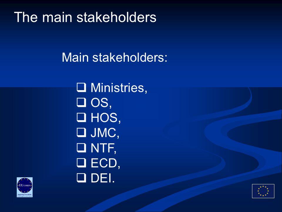 The main stakeholders Main stakeholders: Ministries, OS, HOS, JMC, NTF, ECD, DEI.