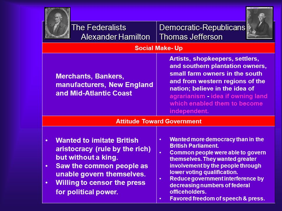 Hamilton Vs. Jefferson The split in Congress over Hamiltons financial plan resulted in the formation of two political parties: Federalist & Democratic