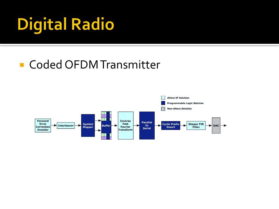 Coded OFDM Transmitter COFDM Transmitter