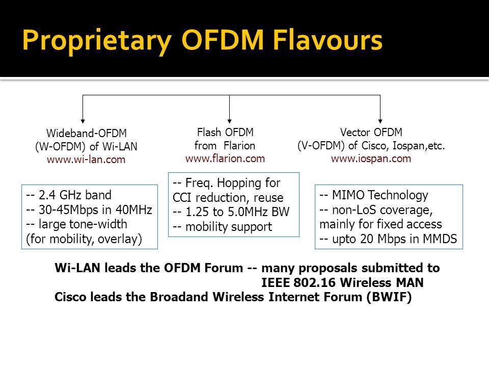 Proprietary OFDM Flavours Wideband-OFDM (W-OFDM) of Wi-LAN www.wi-lan.com Flash OFDM from Flarion www.flarion.com Vector OFDM (V-OFDM) of Cisco, Iospa