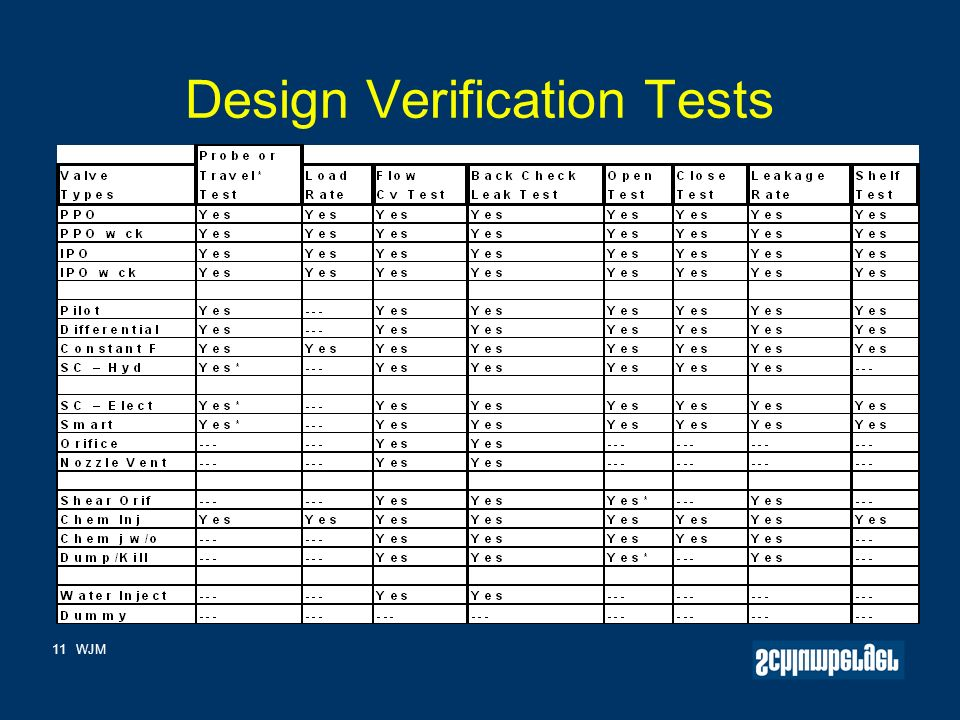 11WJM Design Verification Tests