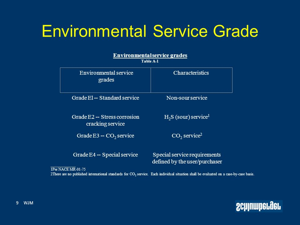 9WJM Environmental Service Grade Environmental service grades Table A-1 Grade El -- Standard serviceNon-sour service Grade E2 -- Stress corrosion cracking service H 2 S (sour) service 1 Grade E3 -- CO 2 serviceCO 2 service 2 Grade E4 -- Special serviceSpecial service requirements defined by the user/purchaser Environmental service grades Characteristics ____________________ 1Per NACE MR-01-75 2There are no published international standards for CO 2 service.