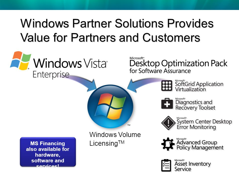 Windows Volume Licensing TM MS Financing also available for hardware, software and services.