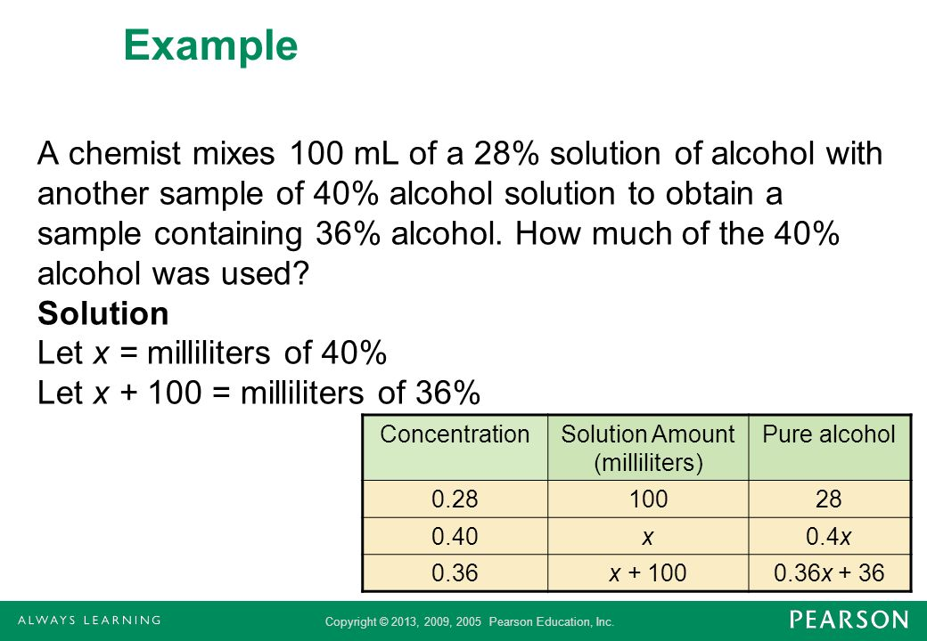 Copyright © 2013, 2009, 2005 Pearson Education, Inc. Example A chemist mixes 100 mL of a 28% solution of alcohol with another sample of 40% alcohol so