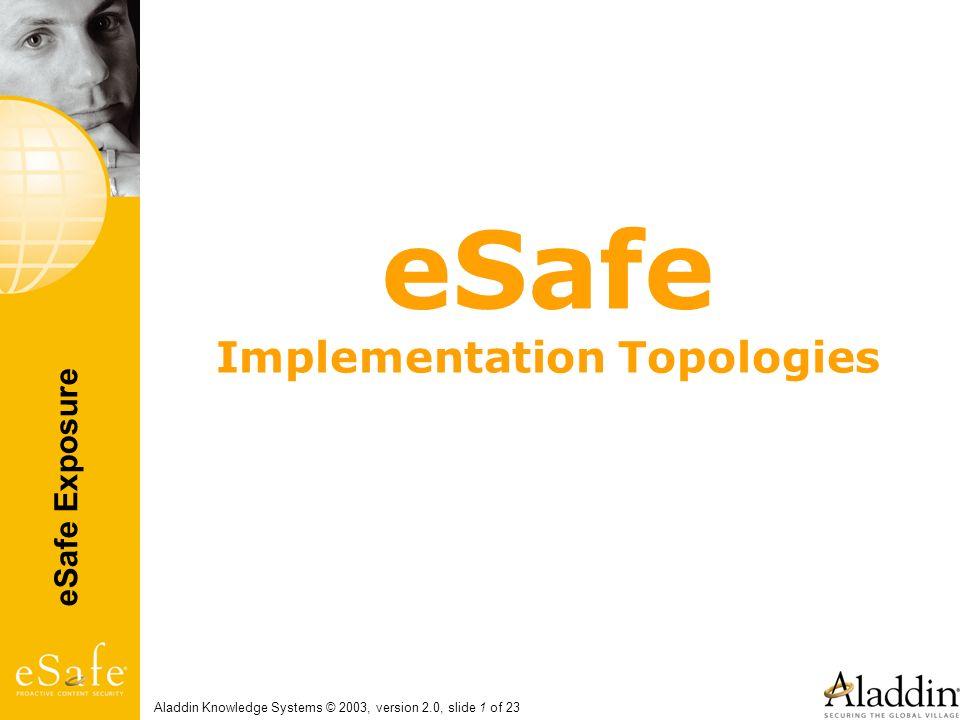 eSafe Exposure Aladdin Knowledge Systems © 2003, version 2.0, slide 1 of 23 eSafe Implementation Topologies
