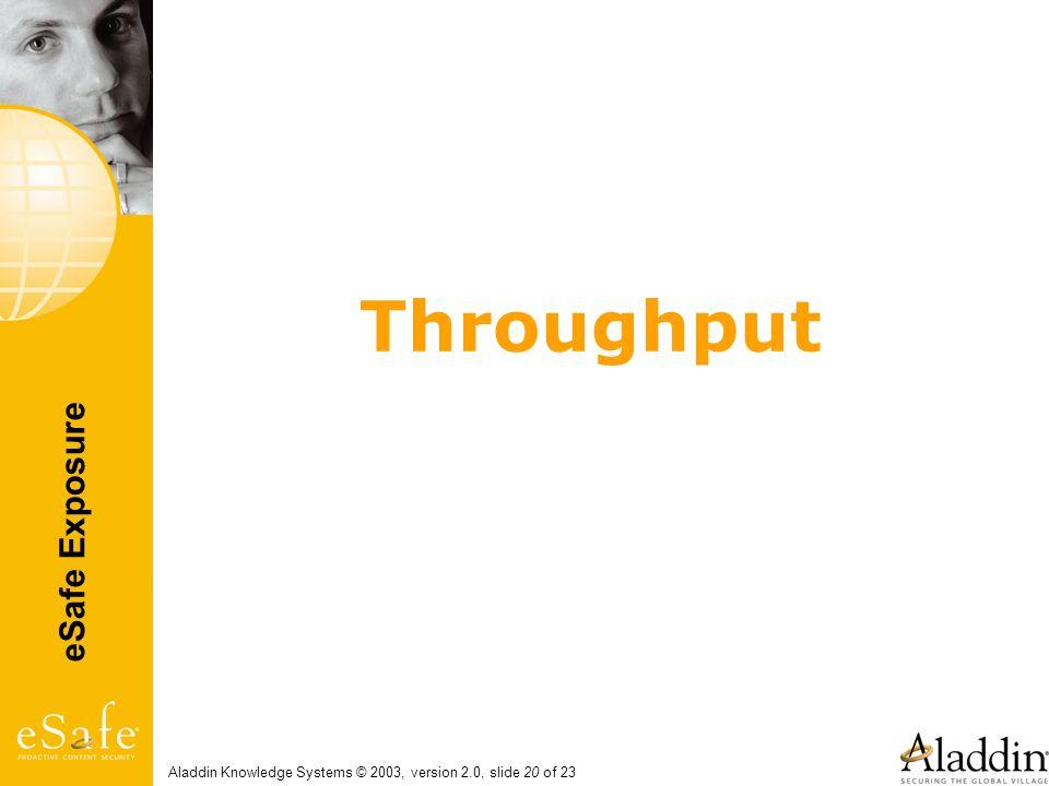 eSafe Exposure Aladdin Knowledge Systems © 2003, version 2.0, slide 20 of 23 Throughput