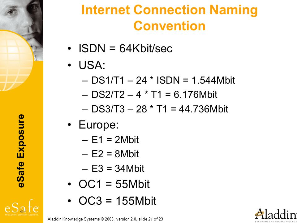 eSafe Exposure Aladdin Knowledge Systems © 2003, version 2.0, slide 21 of 23 Internet Connection Naming Convention ISDN = 64Kbit/sec USA: –DS1/T1 – 24