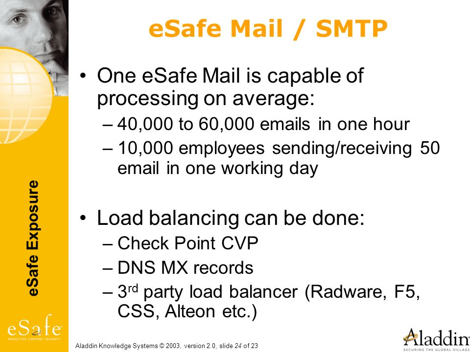 eSafe Exposure Aladdin Knowledge Systems © 2003, version 2.0, slide 24 of 23 eSafe Mail / SMTP One eSafe Mail is capable of processing on average: –40