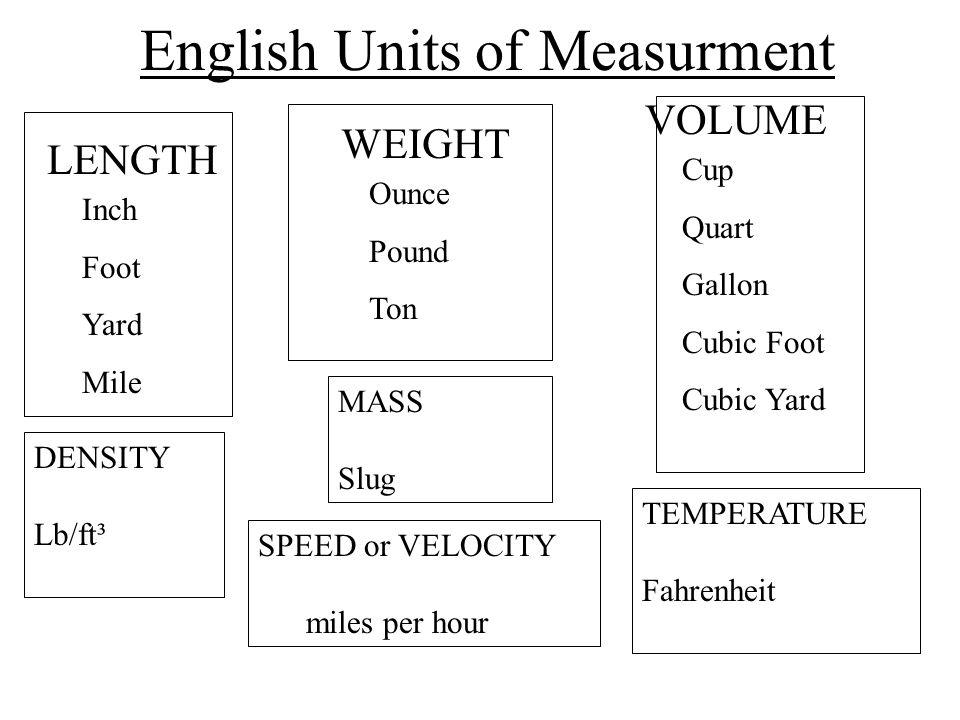 Metric ton unit