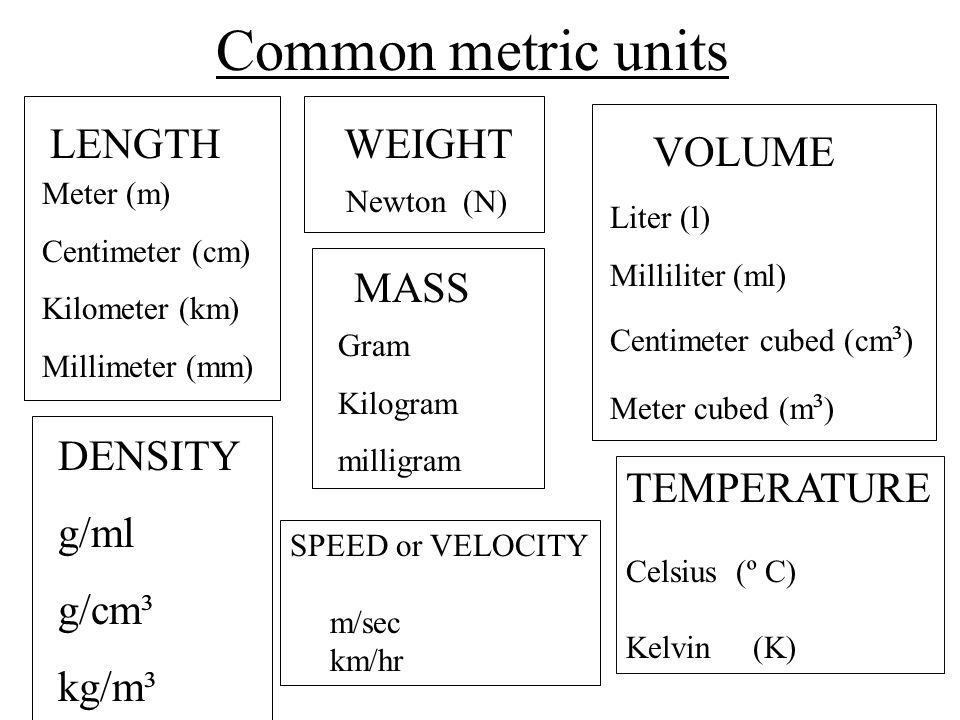 Metric unit for mass