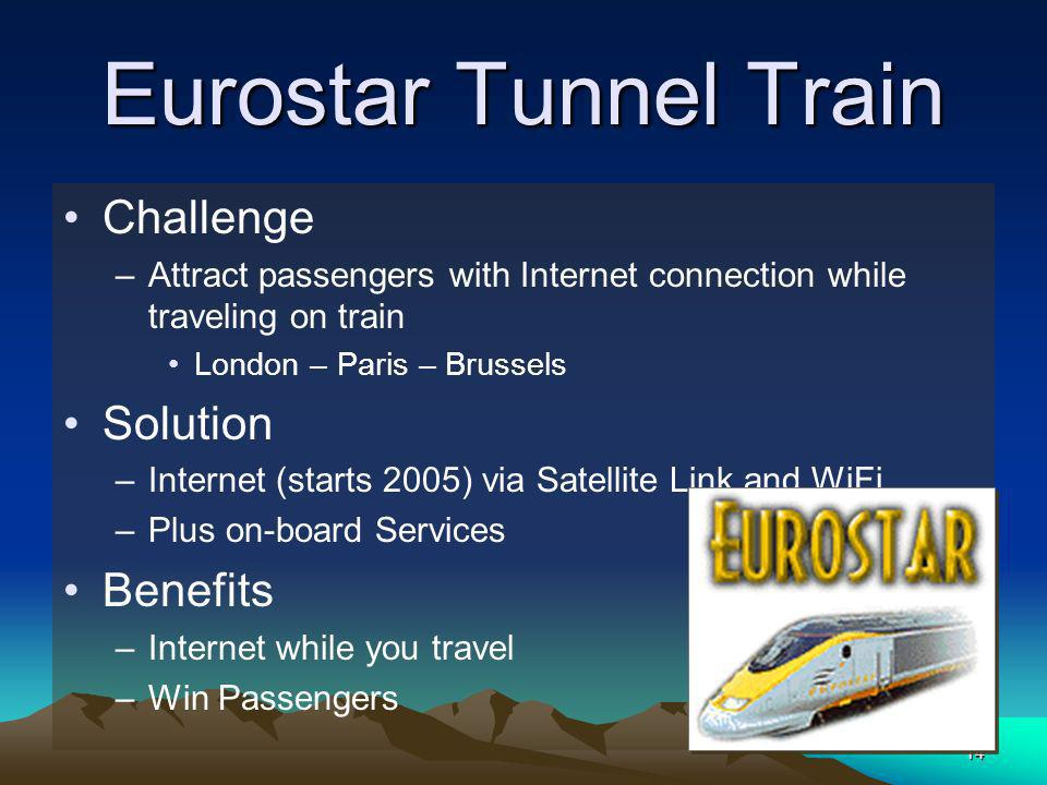 14 Eurostar Tunnel Train Challenge –Attract passengers with Internet connection while traveling on train London – Paris – Brussels Solution –Internet (starts 2005) via Satellite Link and WiFi –Plus on-board Services Benefits –Internet while you travel –Win Passengers